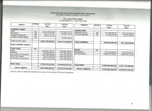 B-AUDIT 2009-posisi keuangan
