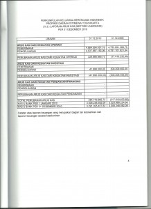 C-AUDIT 2010-laporan arus kas