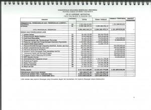 C-AUDIT 2011-laporan aktivitas