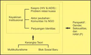 ideologi PKBI