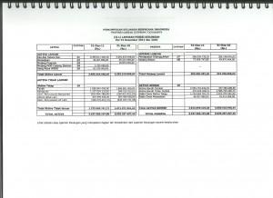 B-AUDIT 2011-posisi keuangan