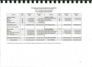 B-AUDIT 2012-laporan posisi keuangan