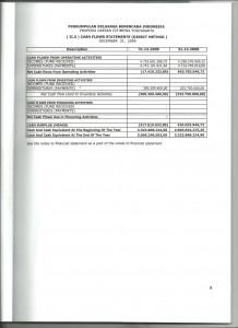 C-AUDIT 2009-laporan arus kas