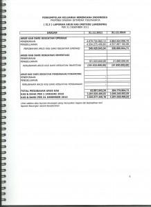 D-AUDIT 2011-laporan arus kas