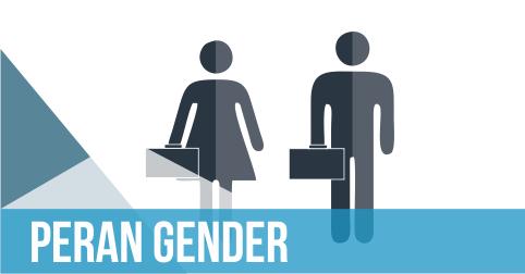 peran gender