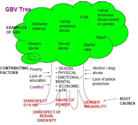 faktor-kbg